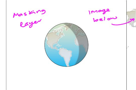 This is how the 3D globe is layed out