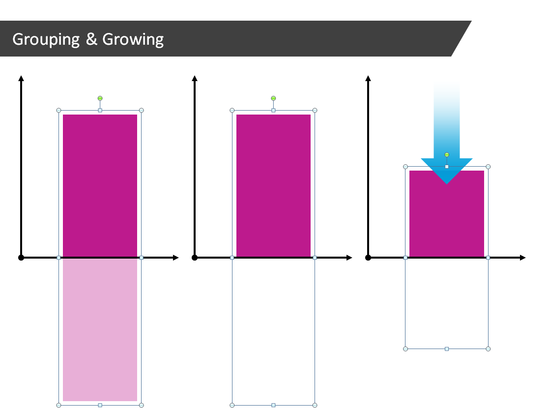 How To Make Powerpoint Bar Charts Grow Or Shrink Brightcarbon Ppt Of Block Diagram Reduction