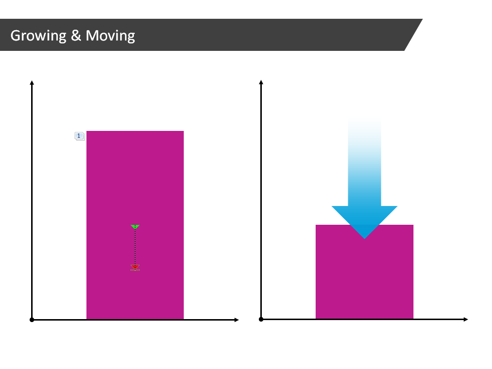 How to make PowerPoint bar charts grow or shrink | BrightCarbon