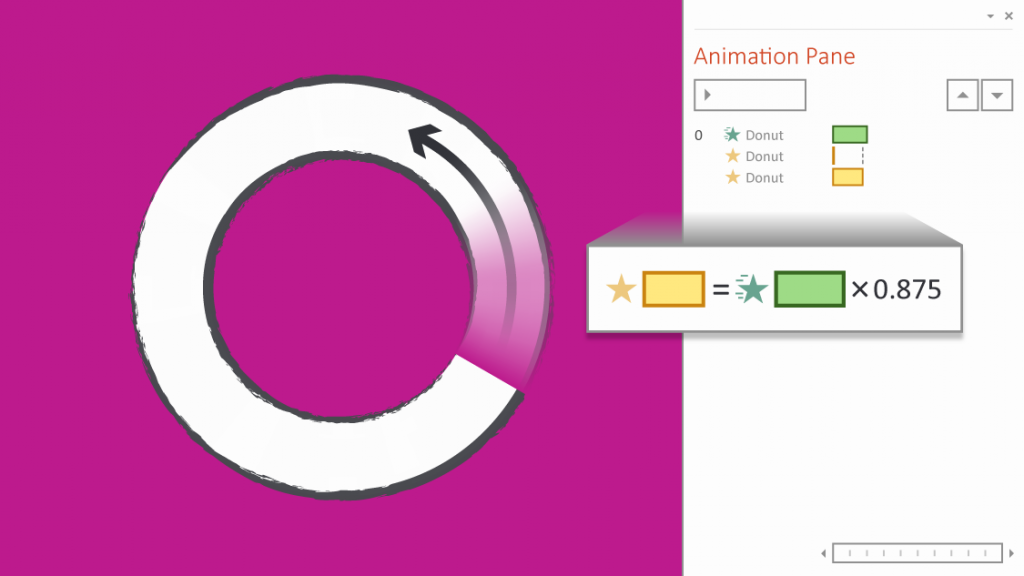 Wheel animation in PowerPoint: How to spin anti-clockwise | BrightCarbon