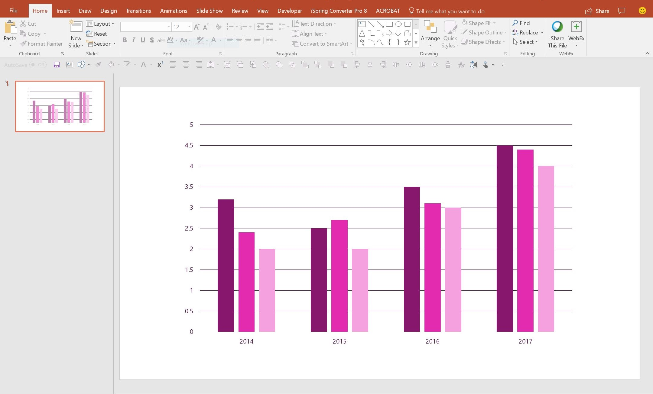 Updating graphics easily using Slide Zooms in PowerPoint | BrightCarbon